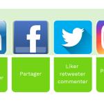Employee-advocacy-facebook-twitter-linkedin-instagram-action-participer-collaborateur