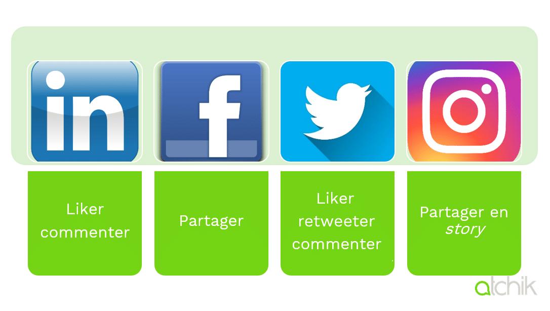 Réseaux sociaux : comment rendre plus visible son entreprise ?
