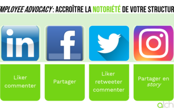 Comparatif options de marque employeur employee advocacy facebook twitter linkedin