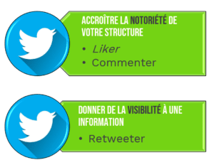 Marque employeur twitter like partage story