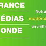 modération France Médias Monde miniature